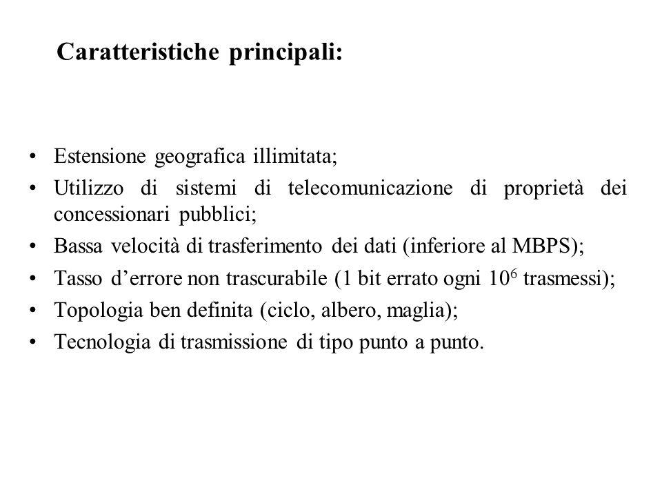 Caratteristiche principali: Estensione geografica illimitata; Utilizzo di sistemi di telecomunicazione di proprietà dei concessionari pubblici; Bassa