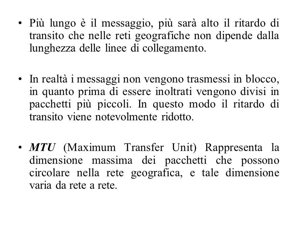 Disturbi della trasmissione dati Interni: Rumore bianco Eco Esterni: Diafonia Interferenze elettromagnetiche (EMI)