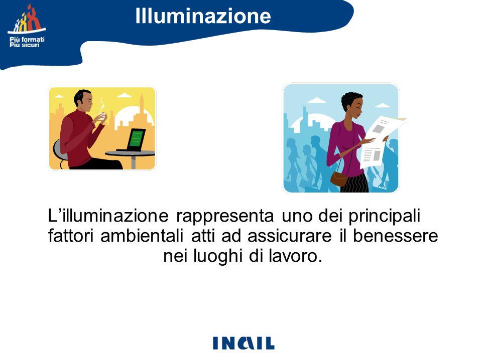 L'illuminazione rappresenta uno dei principali fattori ambientali atti ad assicurare il benessere nei luoghi di lavoro.