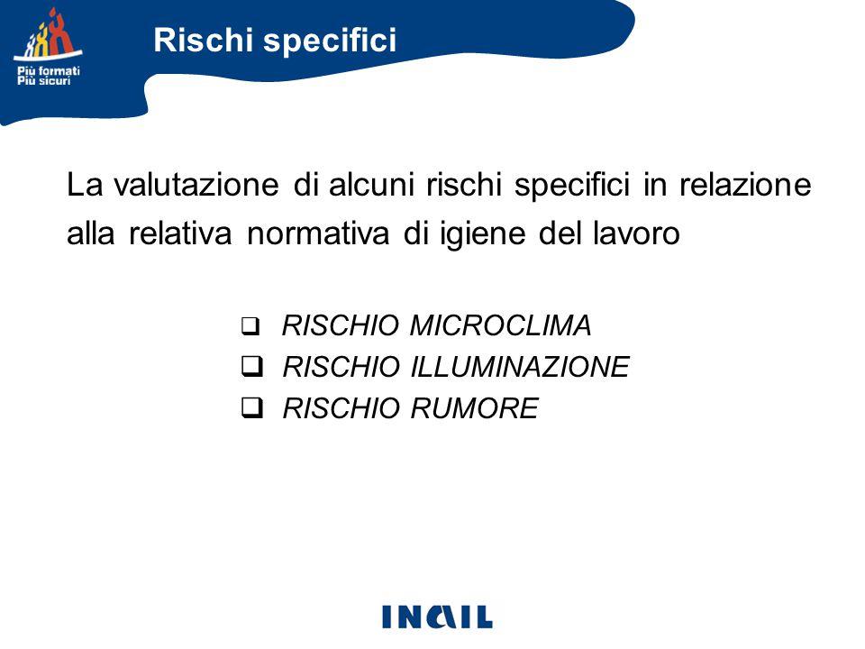La valutazione di alcuni rischi specifici in relazione alla relativa normativa di igiene del lavoro  RISCHIO MICROCLIMA  RISCHIO ILLUMINAZIONE  RISCHIO RUMORE Rischi specifici