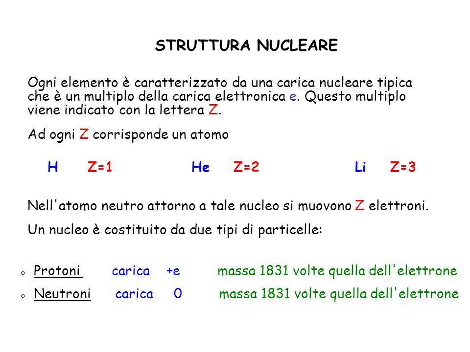 STRUTTURA NUCLEARE  Protoni carica +e massa 1831 volte quella dell'elettrone  Neutroni carica 0 massa 1831 volte quella dell'elettrone Ogni elemento