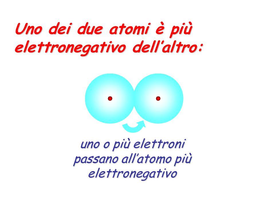Uno dei due atomi è più elettronegativo dell'altro: uno o più elettroni passano all'atomo più elettronegativo