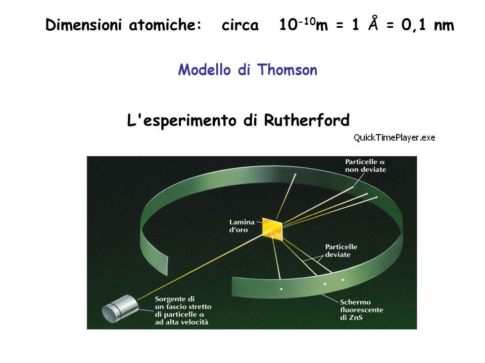 Dimensioni atomiche: circa 1 Å Dimensioni nucleari: circa 10 -5 Å La maggior parte dell atomo è vuoto Quasi tutta la massa atomica è quindi concentrata nel nucleo