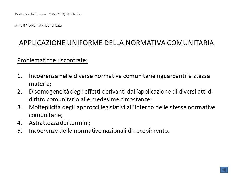 Diritto Privato Europeo – COM (2003) 68 definitivo Ambiti Problematici Identificate APPLICAZIONE UNIFORME DELLA NORMATIVA COMUNITARIA Problematiche ri