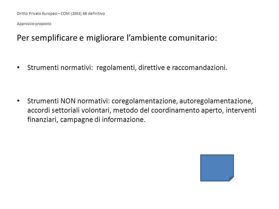 Diritto Privato Europeo – COM (2003) 68 definitivo Approccio proposto Per semplificare e migliorare l'ambiente comunitario: Strumenti normativi: regol
