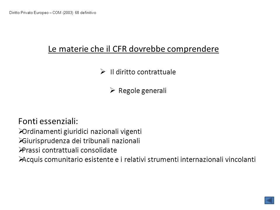 Diritto Privato Europeo – COM (2003) 68 definitivo Le materie che il CFR dovrebbe comprendere  Il diritto contrattuale  Regole generali Fonti essenz
