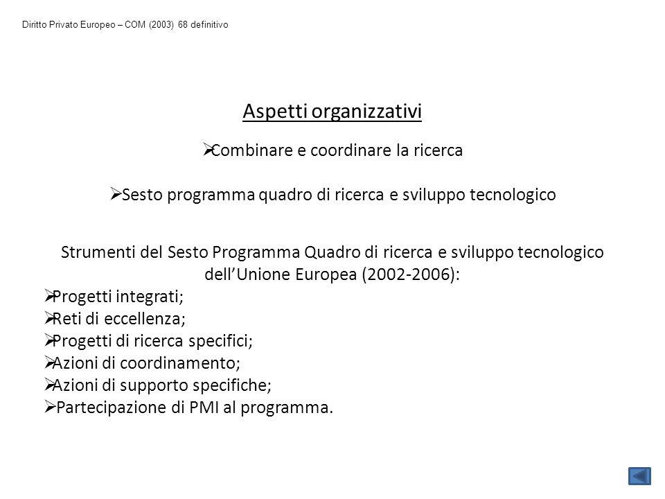 Diritto Privato Europeo – COM (2003) 68 definitivo Aspetti organizzativi  Combinare e coordinare la ricerca  Sesto programma quadro di ricerca e svi
