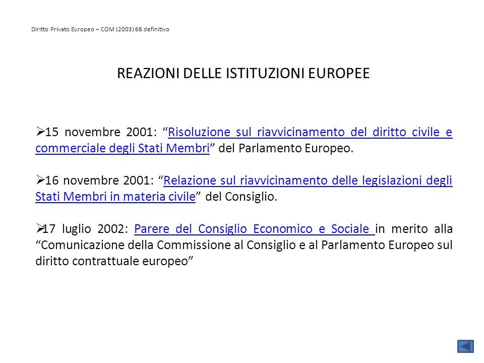 """Diritto Privato Europeo – COM (2003) 68 definitivo REAZIONI DELLE ISTITUZIONI EUROPEE  15 novembre 2001: """"Risoluzione sul riavvicinamento del diritto"""