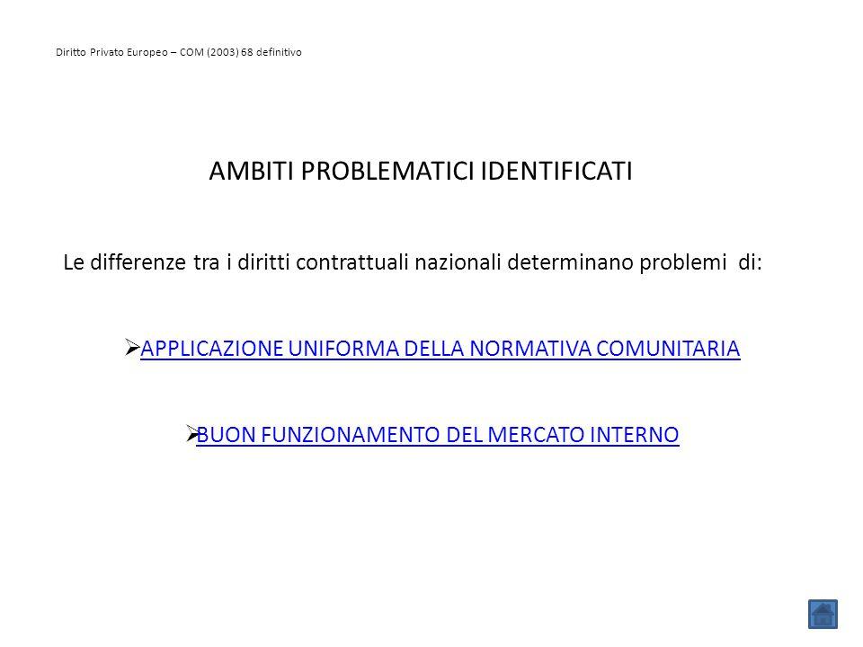 Diritto Privato Europeo – COM (2003) 68 definitivo AMBITI PROBLEMATICI IDENTIFICATI Le differenze tra i diritti contrattuali nazionali determinano pro