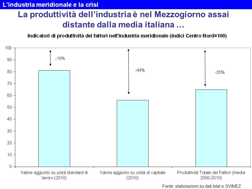 La produttività dell'industria è nel Mezzogiorno assai distante dalla media italiana … L'industria meridionale e la crisi Fonte: elaborazioni su dati