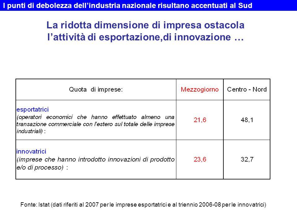 La ridotta dimensione di impresa ostacola l'attività di esportazione,di innovazione … I punti di debolezza dell'industria nazionale risultano accentua