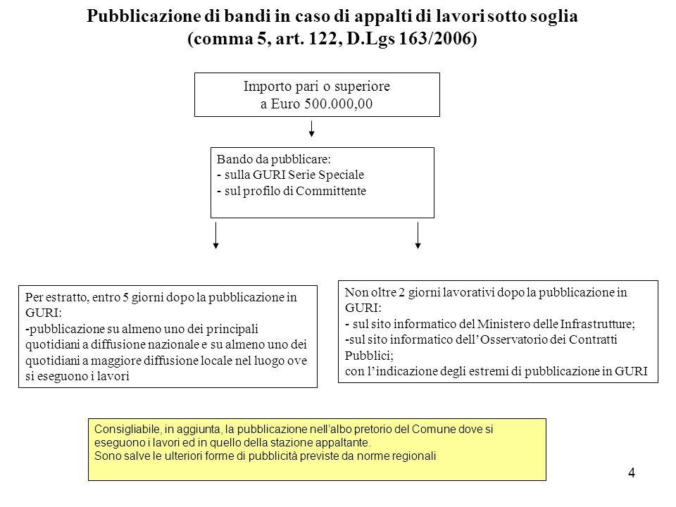 4 Pubblicazione di bandi in caso di appalti di lavori sotto soglia (comma 5, art. 122, D.Lgs 163/2006) Bando da pubblicare: - sulla GURI Serie Special