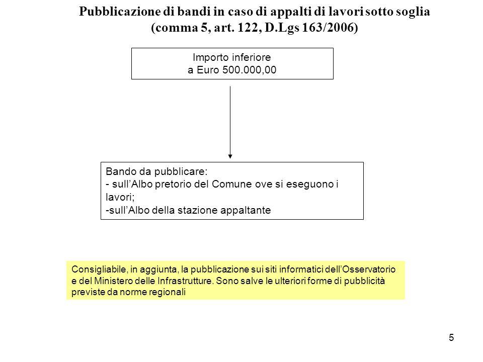 5 Pubblicazione di bandi in caso di appalti di lavori sotto soglia (comma 5, art. 122, D.Lgs 163/2006) Importo inferiore a Euro 500.000,00 Bando da pu