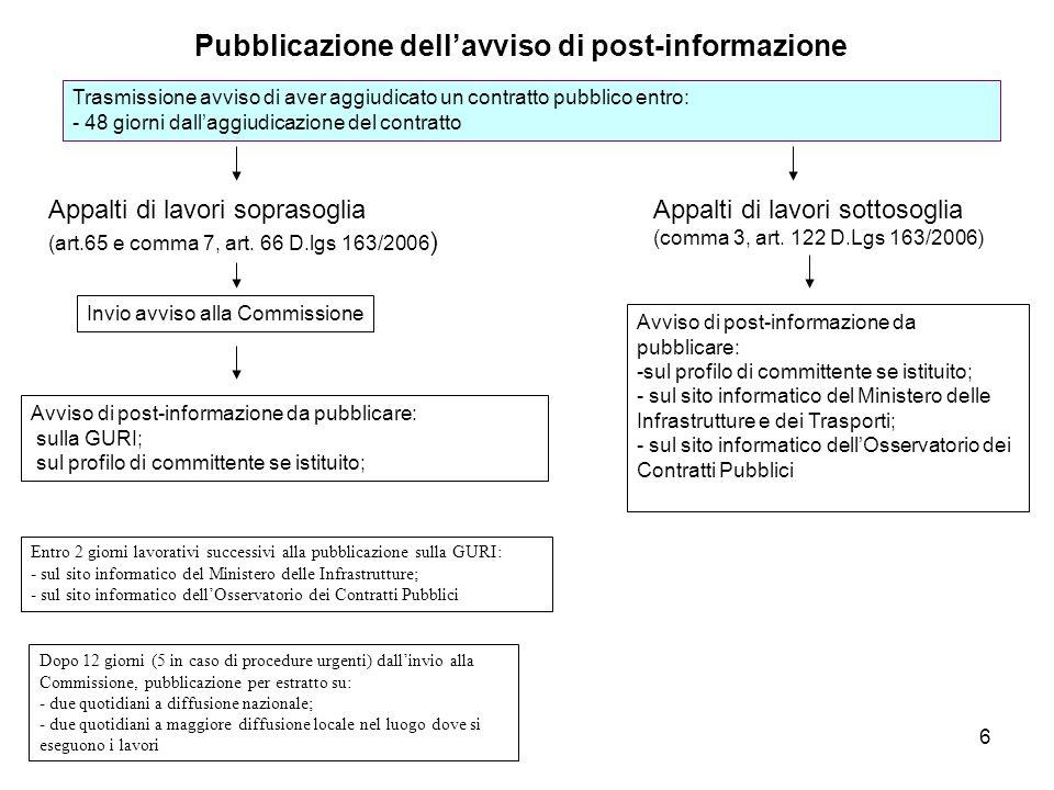6 Pubblicazione dell'avviso di post-informazione Appalti di lavori soprasoglia (art.65 e comma 7, art. 66 D.lgs 163/2006 ) Appalti di lavori sottosogl