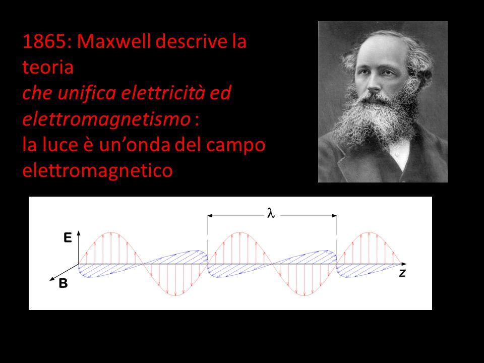 """1815 Fresnel pubblica """"Premier mémoire sur la diffraction de la lumière"""" : trionfa la teoria ondulatoria """"colori"""" diversi -> frequenze dell'onda diver"""