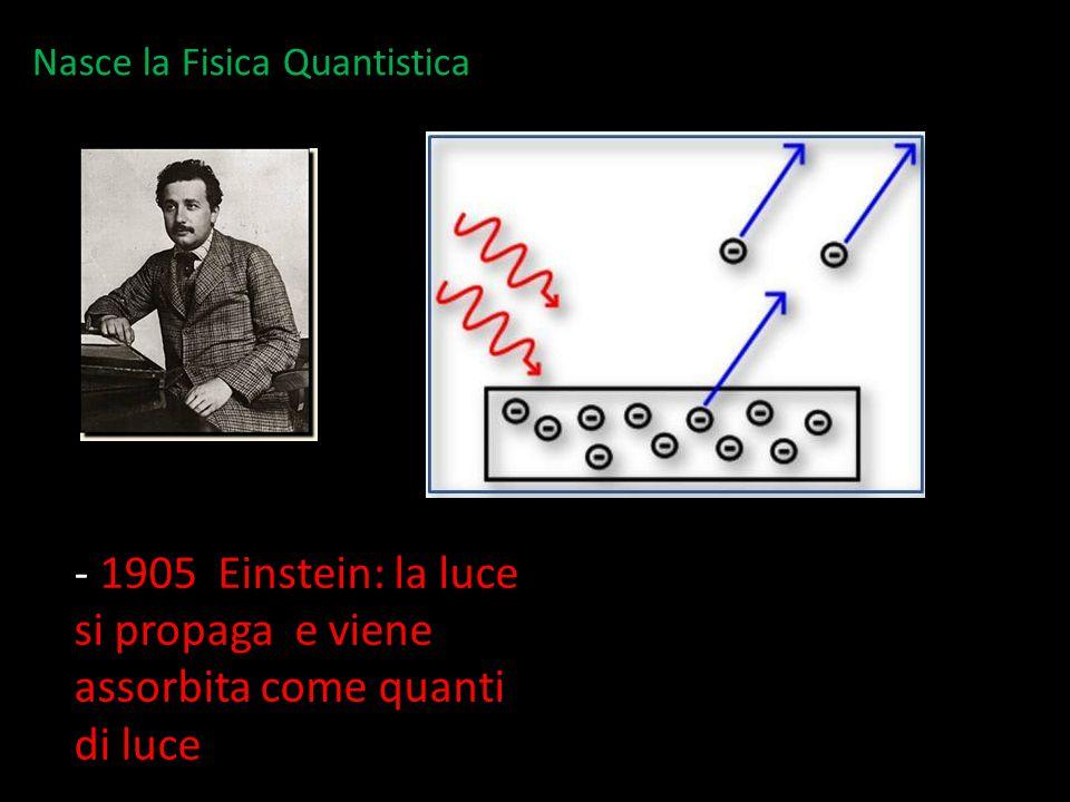 Meglio luce elettrica o iluminamento a gas?? Werner von Siemens si rivolge al PTR fondato da Herman von Helmholtz. Misure di corpo nero di Planck - 19