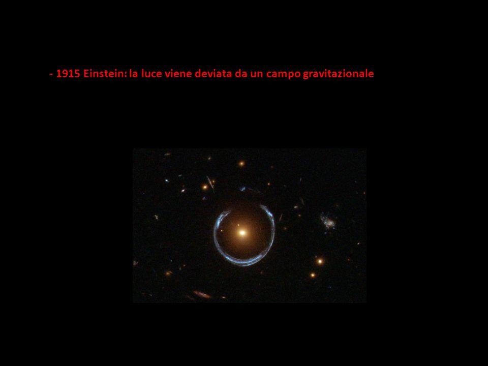 Nasce la Fisica Quantistica - 1905 Einstein: la luce si propaga e viene assorbita come quanti di luce