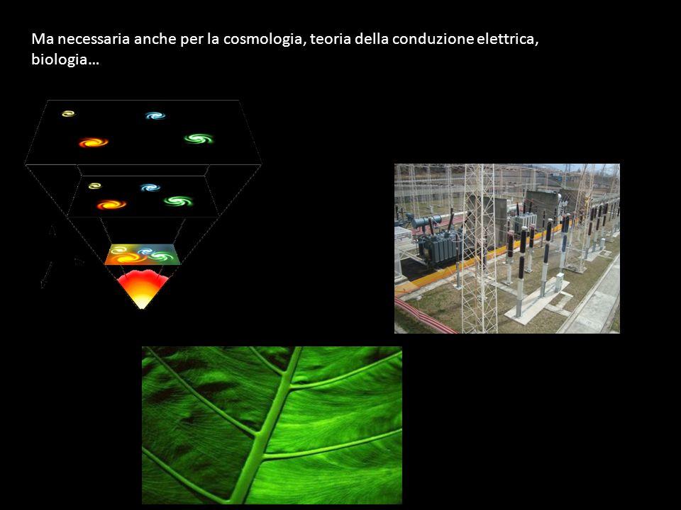 La meccanica quantistica è ora uno dei pilastri della fisica moderna volta alla descrizione dei sistemi microscopici (atomi, nuclei, molecole, partice