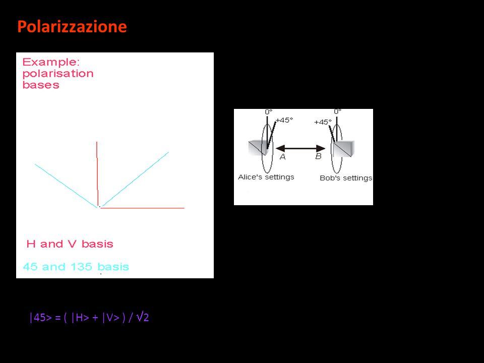 """Il Fotone Una """"particella"""" di luce -Che però si propaga come un'onda (diffrazione, leggi di Fresnel,…..) - Energia in """"pacchetti"""" E = h υ - Polarizzaz"""