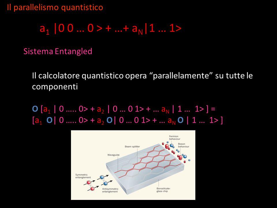 Il calcolatore quantistico Quantum Tech