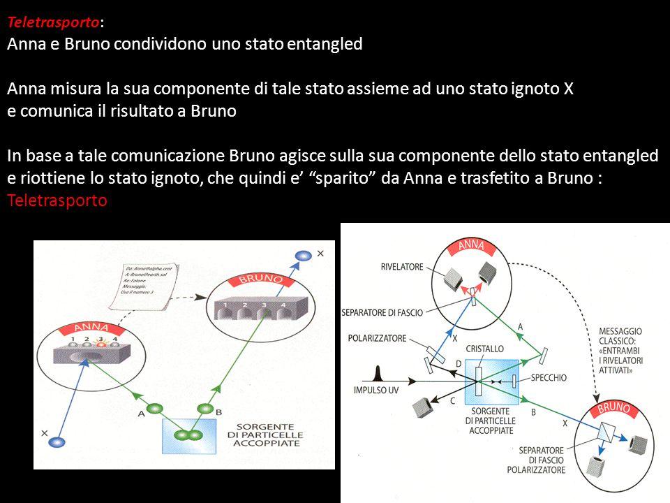 In generale in meccanica quantistica non posso con una misura su un singolo stato ignoto caratterizzarlo completamente. Se misuro la polarizzazione di