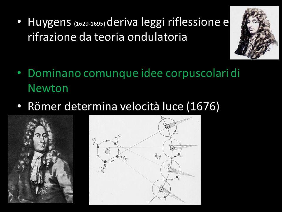 La natura della luce: corpuscoli o onda? Osservando la diffrazione Hooke suggerisce luce moto vibratorio del mezzo. Scoposizione di colori in luce bia