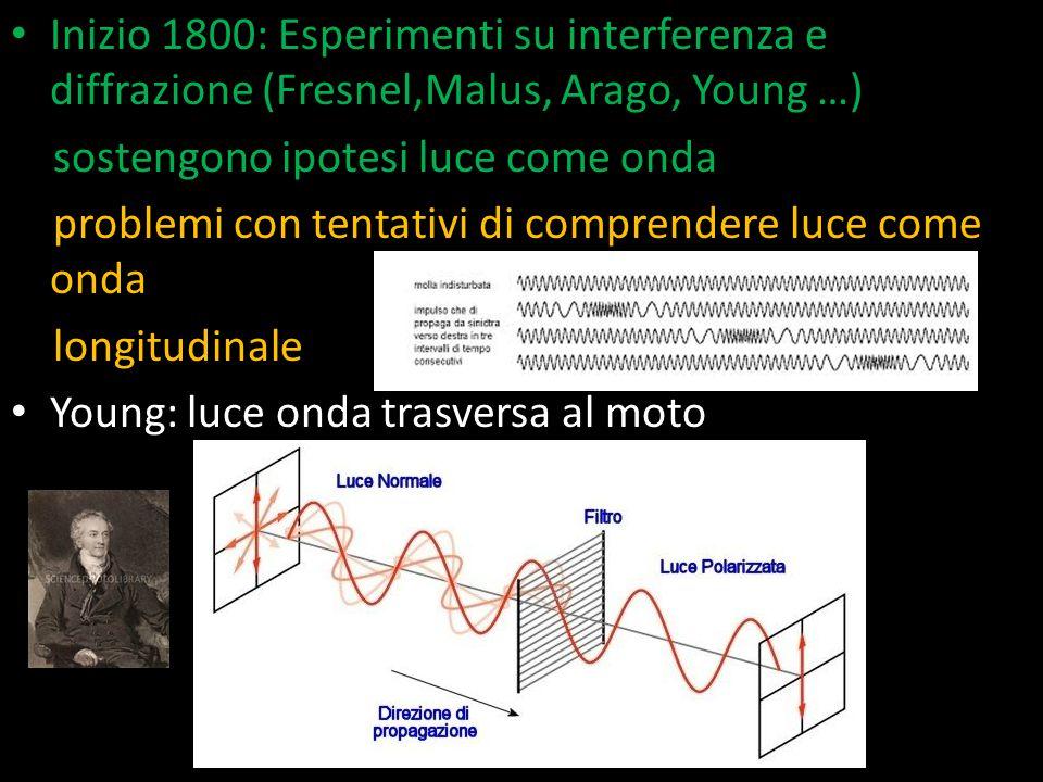 Huygens (1629-1695) deriva leggi riflessione e rifrazione da teoria ondulatoria Dominano comunque idee corpuscolari di Newton Römer determina velocità