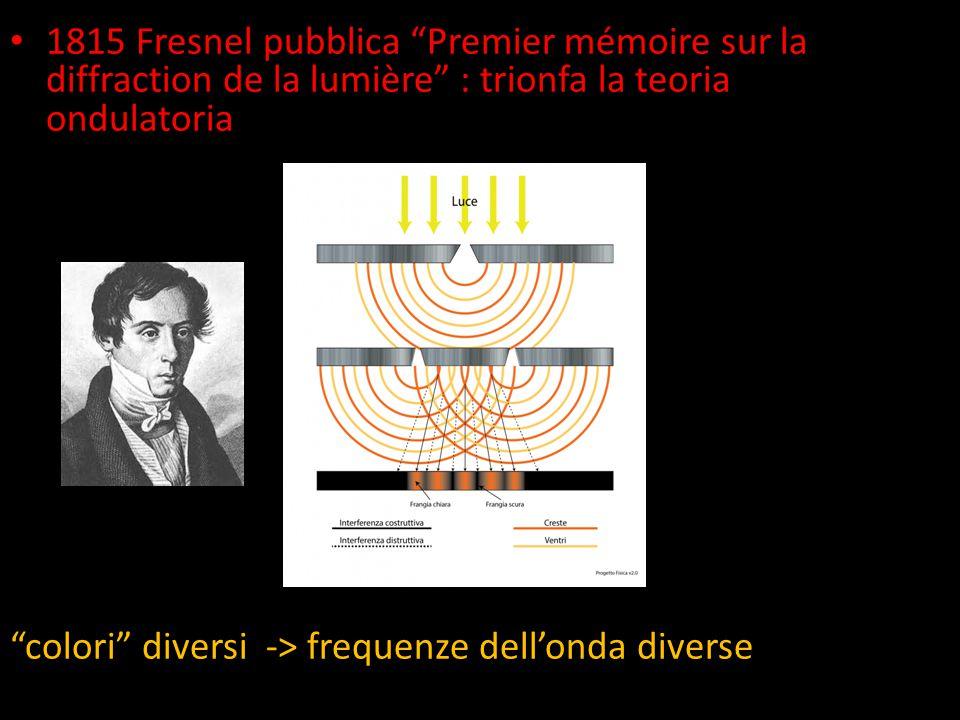 Inizio 1800: Esperimenti su interferenza e diffrazione (Fresnel,Malus, Arago, Young …) sostengono ipotesi luce come onda problemi con tentativi di com