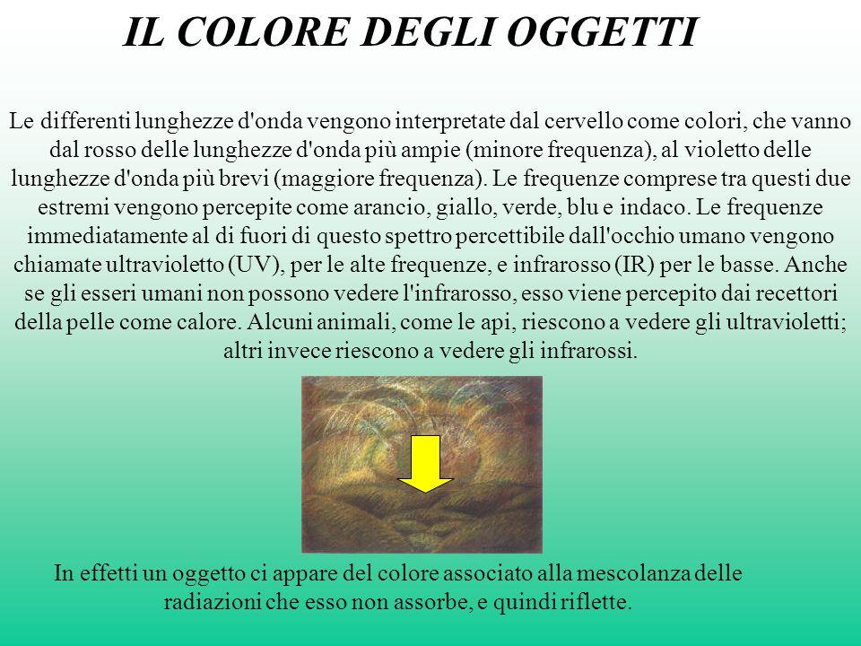 IL COLORE DEGLI OGGETTI In effetti un oggetto ci appare del colore associato alla mescolanza delle radiazioni che esso non assorbe, e quindi riflette.