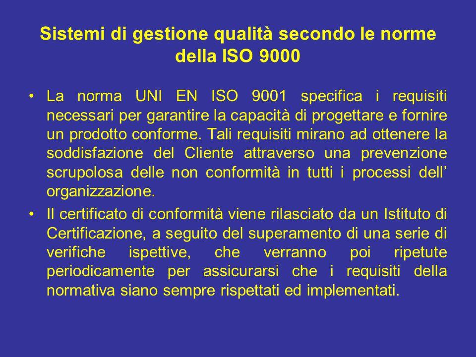 Sistemi di gestione qualità secondo le norme della ISO 9000 La norma UNI EN ISO 9001 specifica i requisiti necessari per garantire la capacità di progettare e fornire un prodotto conforme.