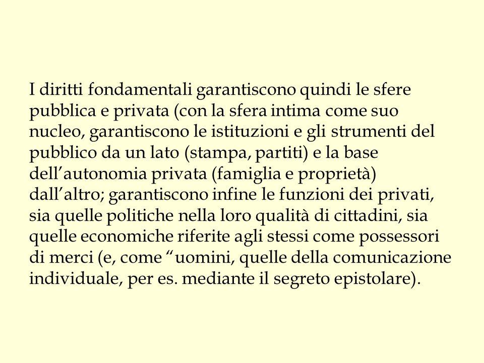 I diritti fondamentali garantiscono quindi le sfere pubblica e privata (con la sfera intima come suo nucleo, garantiscono le istituzioni e gli strumen
