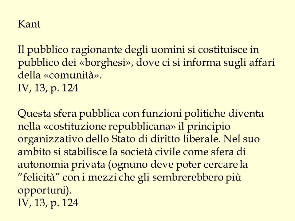 Kant Il pubblico ragionante degli uomini si costituisce in pubblico dei «borghesi», dove ci si informa sugli affari della «comunità». IV, 13, p. 124 Q