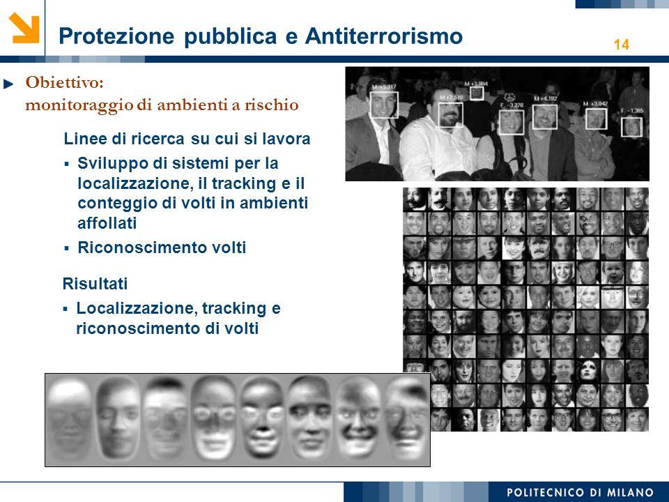 14 Protezione pubblica e Antiterrorismo Obiettivo: monitoraggio di ambienti a rischio Linee di ricerca su cui si lavora  Sviluppo di sistemi per la l