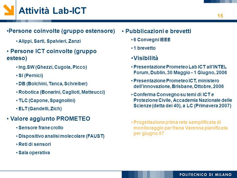 15 Attività Lab-ICT Persone coinvolte (gruppo estensore) Alippi, Sarti, Spalvieri, Zanzi Persone ICT coinvolte (gruppo esteso) Ing.SW (Ghezzi, Cugola,