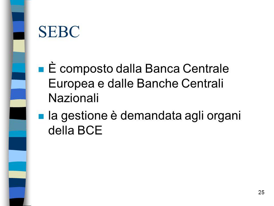 25 SEBC n È composto dalla Banca Centrale Europea e dalle Banche Centrali Nazionali n la gestione è demandata agli organi della BCE