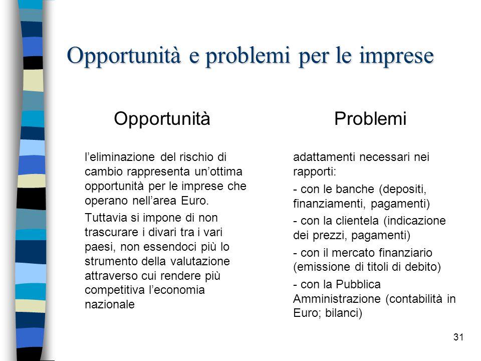 31 Opportunità e problemi per le imprese Opportunità l'eliminazione del rischio di cambio rappresenta un'ottima opportunità per le imprese che operano nell'area Euro.