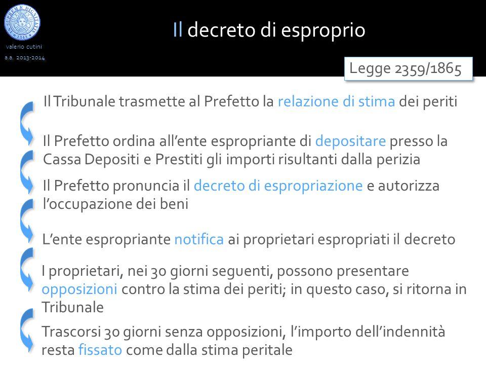 valerio cutini a.a. 2013-2014 Il Tribunale trasmette al Prefetto la relazione di stima dei periti Il decreto di esproprio Il Prefetto ordina all'ente
