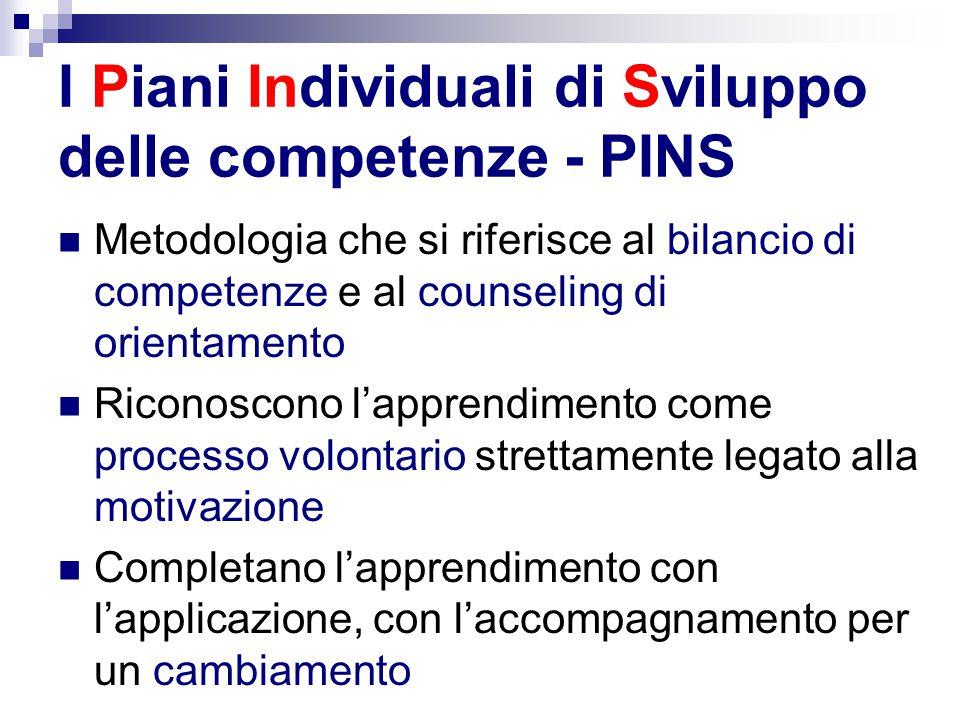 I Piani Individuali di Sviluppo delle competenze - PINS Metodologia che si riferisce al bilancio di competenze e al counseling di orientamento Riconos