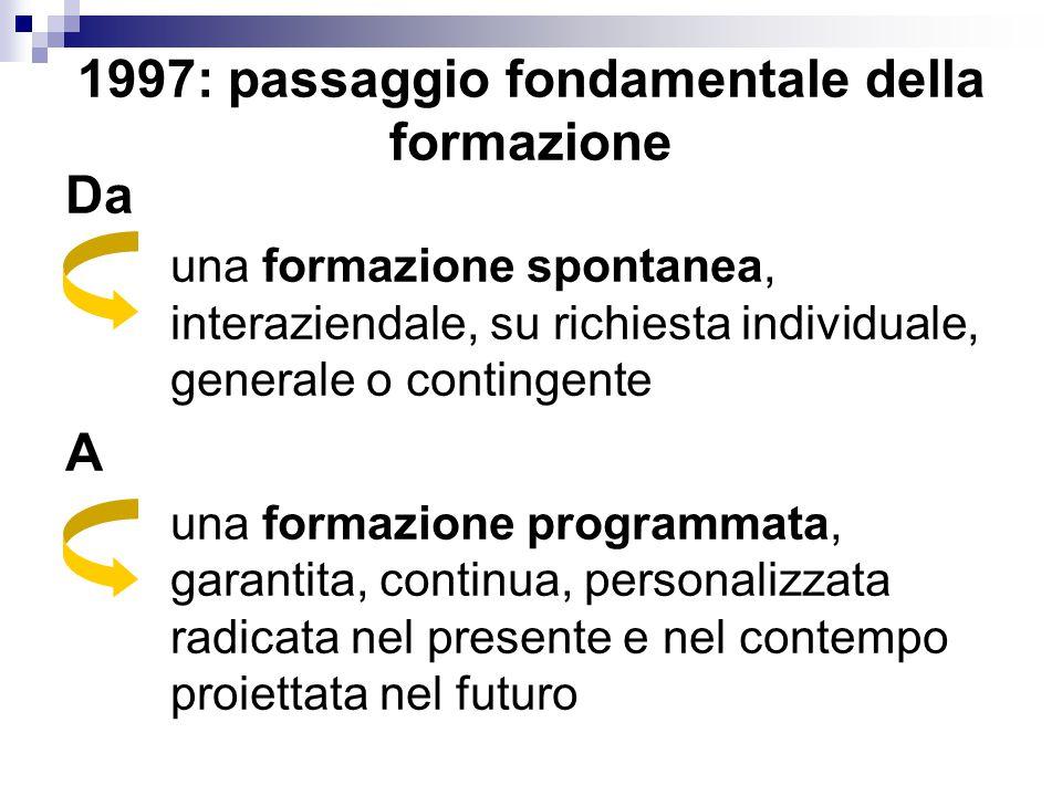 1997: passaggio fondamentale della formazione Da una formazione spontanea, interaziendale, su richiesta individuale, generale o contingente A una formazione programmata, garantita, continua, personalizzata radicata nel presente e nel contempo proiettata nel futuro