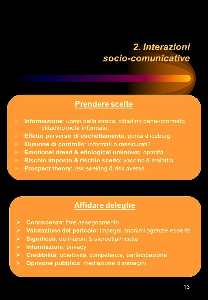 13 2. Interazioni socio-comunicative Affidare deleghe  Conoscenza: fare assegnamento  Valutazione del pericolo: impegni anonimi agenzie esperte  Si
