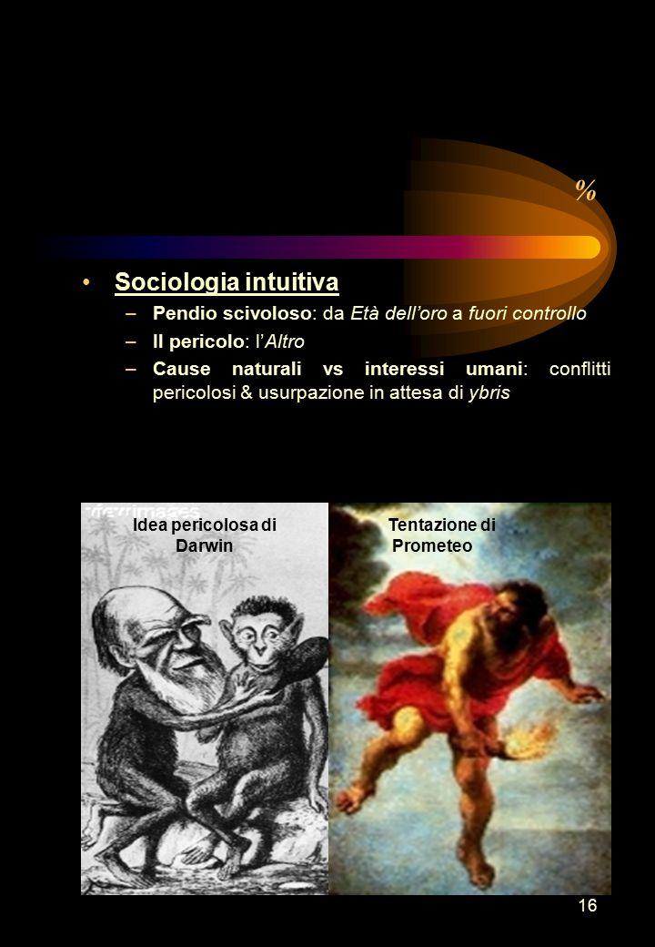 16 % Sociologia intuitiva –Pendio scivoloso: da Età dell'oro a fuori controllo –Il pericolo: l'Altro –Cause naturali vs interessi umani: conflitti per