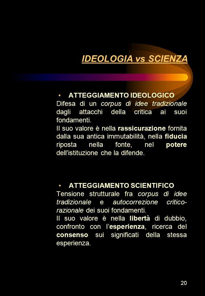 20 IDEOLOGIA vs SCIENZA ATTEGGIAMENTO IDEOLOGICO Difesa di un corpus di idee tradizionale dagli attacchi della critica ai suoi fondamenti. Il suo valo