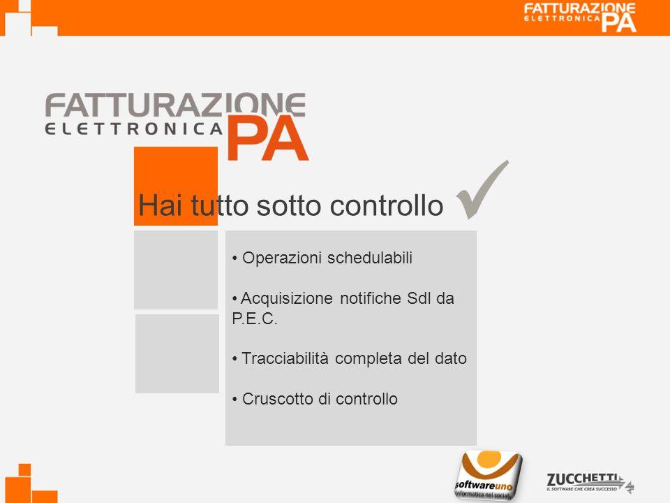 Operazioni schedulabili Acquisizione notifiche SdI da P.E.C. Tracciabilità completa del dato Cruscotto di controllo Hai tutto sotto controllo
