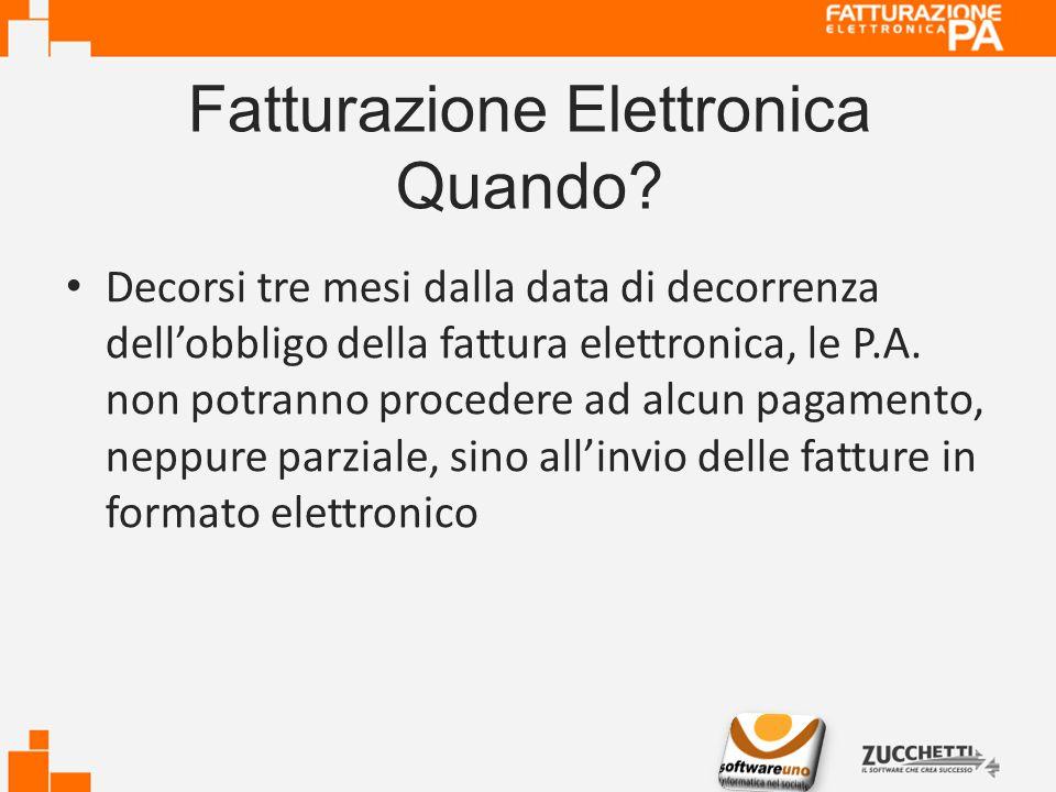 Fatturazione Elettronica Quando.