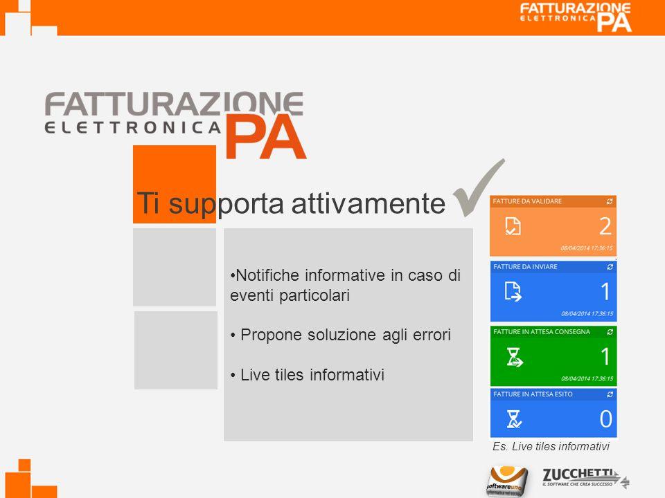 Notifiche informative in caso di eventi particolari Propone soluzione agli errori Live tiles informativi Ti supporta attivamente Es. Live tiles inform