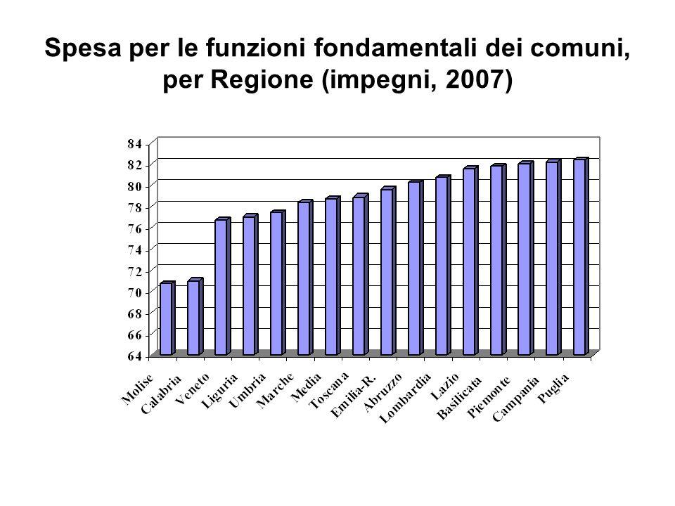 Spesa per le funzioni fondamentali dei comuni, per Regione (impegni, 2007)