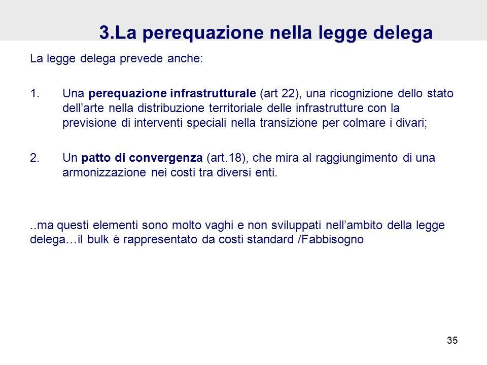3.La perequazione nella legge delega La legge delega prevede anche: 1.Una perequazione infrastrutturale (art 22), una ricognizione dello stato dell'arte nella distribuzione territoriale delle infrastrutture con la previsione di interventi speciali nella transizione per colmare i divari; 2.Un patto di convergenza (art.18), che mira al raggiungimento di una armonizzazione nei costi tra diversi enti...ma questi elementi sono molto vaghi e non sviluppati nell'ambito della legge delega…il bulk è rappresentato da costi standard /Fabbisogno 35