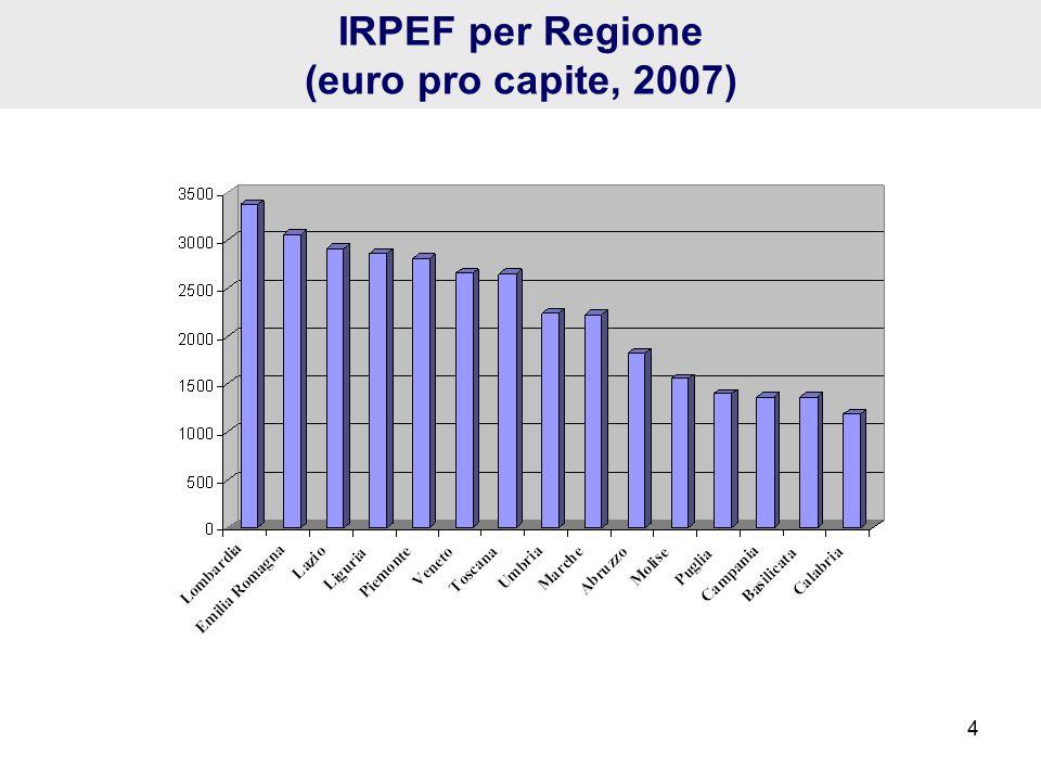4 IRPEF per Regione (euro pro capite, 2007)