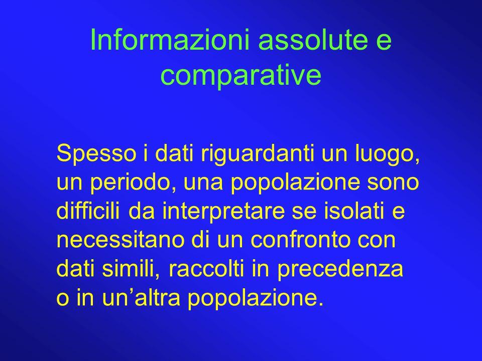 Informazioni assolute e comparative Spesso i dati riguardanti un luogo, un periodo, una popolazione sono difficili da interpretare se isolati e necess