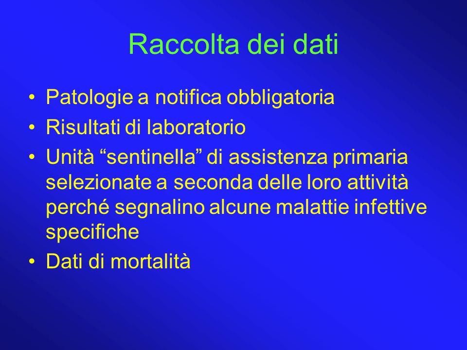 """Raccolta dei dati Patologie a notifica obbligatoria Risultati di laboratorio Unità """"sentinella"""" di assistenza primaria selezionate a seconda delle lor"""